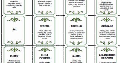 Etiquetas imprimibles para especias